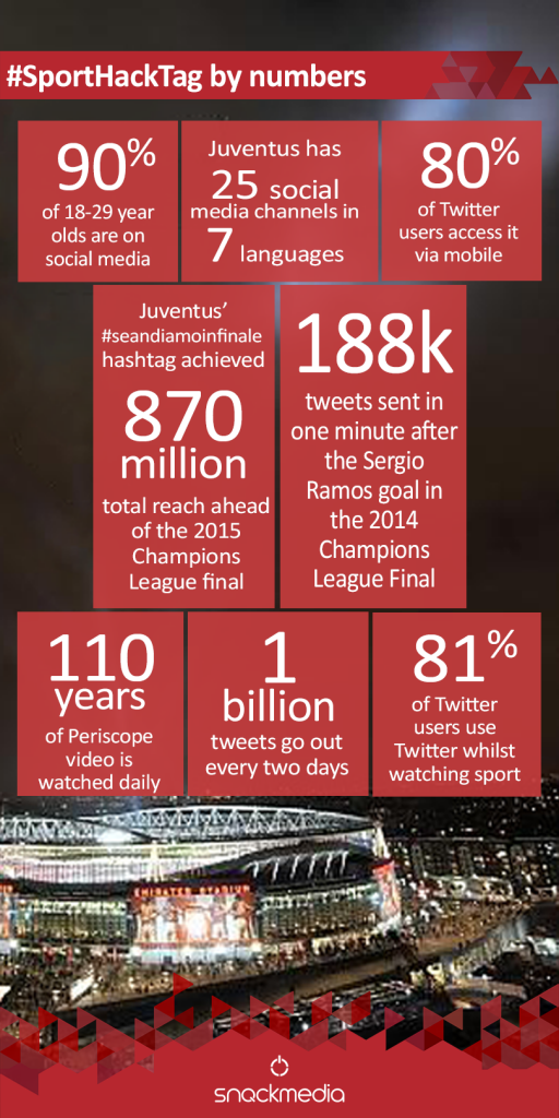 DS-infographic-sporthacktag